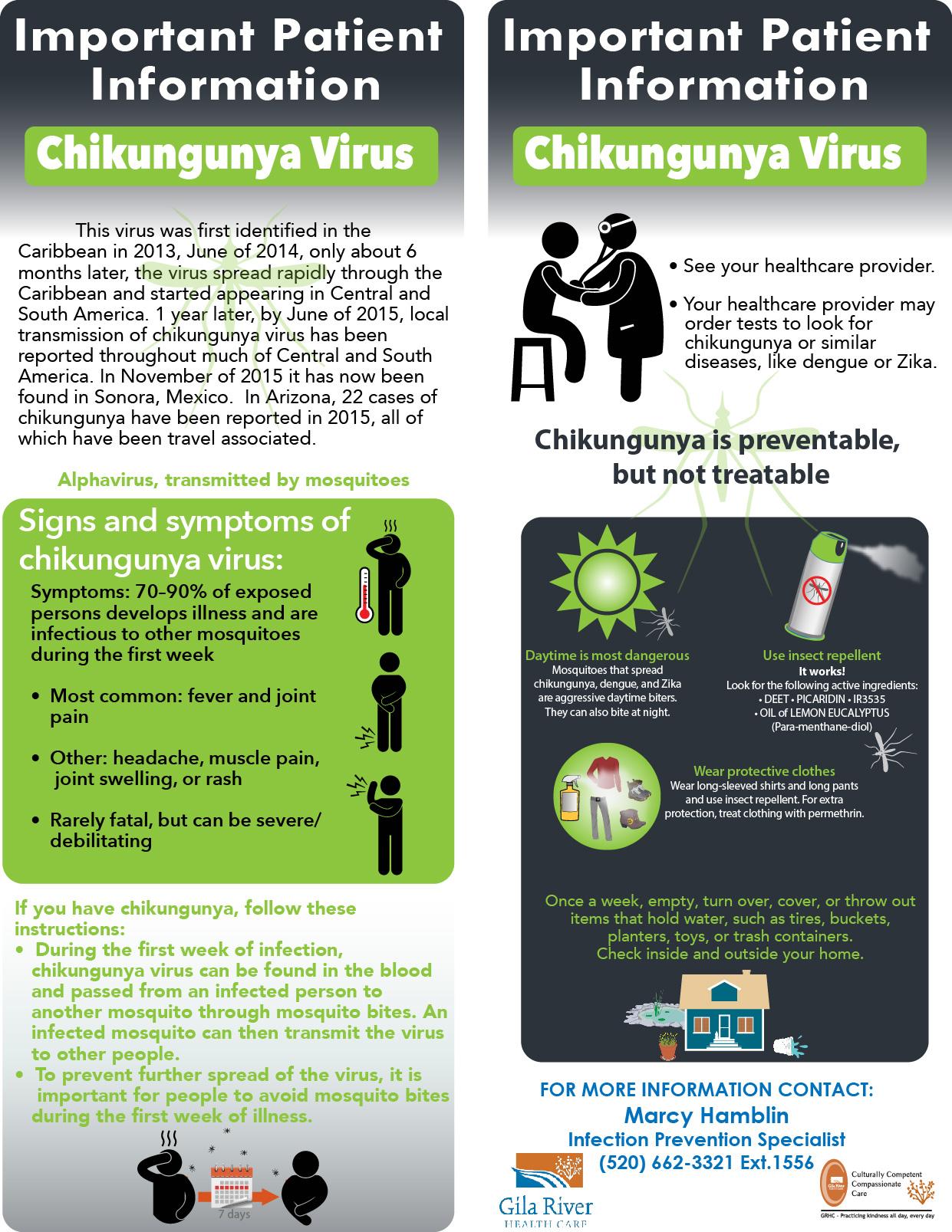 Chikungunya tipcard2016